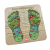 Foot Reflexology Board (Team GoHard  Special!)